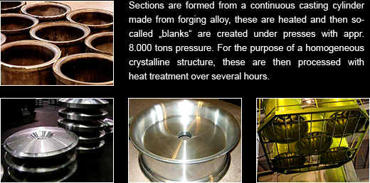 Sections are formed from a continuous casting cylinder made from forging alloy, these are heated and then socalled [blanks] are created under presses with appr. 8.000 tons pressure. For the purpose of a homogeneous crystalline structure, these are then processed with heat treatment over several hours.