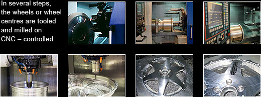 In several steps, the wheels or wheel centres are tooled and milled on CNC - controlled processing machines.